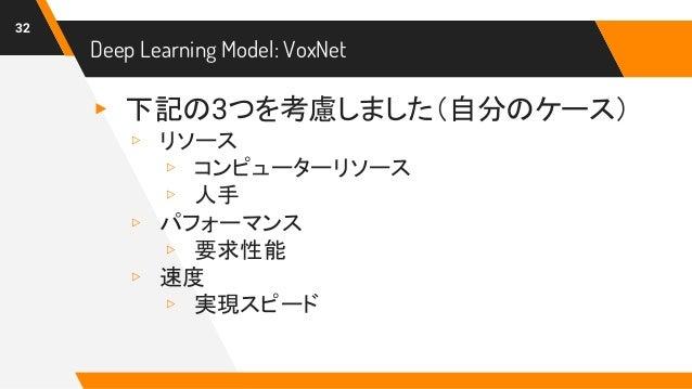 Deep Learning Model: VoxNet 32 ▸ 下記の3つを考慮しました(自分のケース) ▹ リソース ▹ コンピューターリソース ▹ 人手 ▹ パフォーマンス ▹ 要求性能 ▹ 速度 ▹ 実現スピード