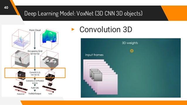 Deep Learning Model: VoxNet (3D CNN 3D objects) 40 ▸ Convolution 3D