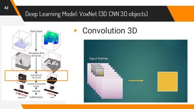 Deep Learning Model: VoxNet (3D CNN 3D objects) 42 ▸ Convolution 3D