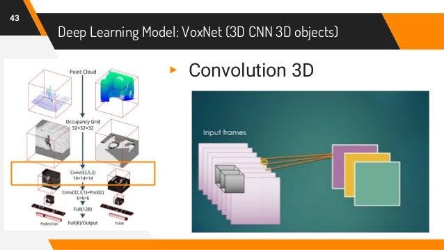 Deep Learning Model: VoxNet (3D CNN 3D objects) 43 ▸ Convolution 3D
