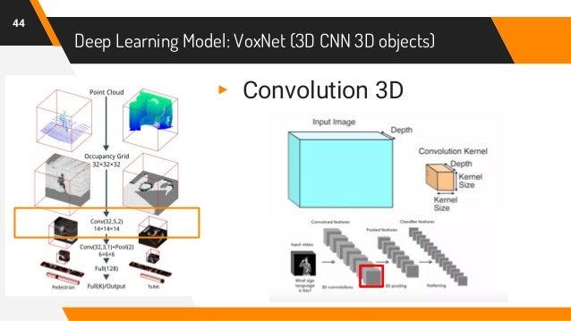Deep Learning Model: VoxNet (3D CNN 3D objects) 44 ▸ Convolution 3D