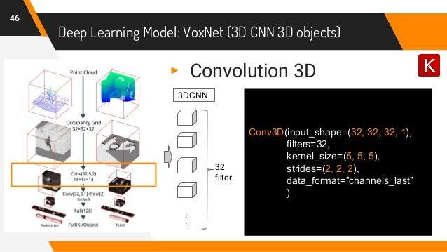 Deep Learning Model: VoxNet (3D CNN 3D objects) 46 32 filter : : 3DCNN Conv3D(input_shape=(32, 32, 32, 1), filters=32, ker...