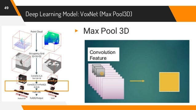 Deep Learning Model: VoxNet (Max Pool3D) 49 Convolution Feature ▸ Max Pool 3D