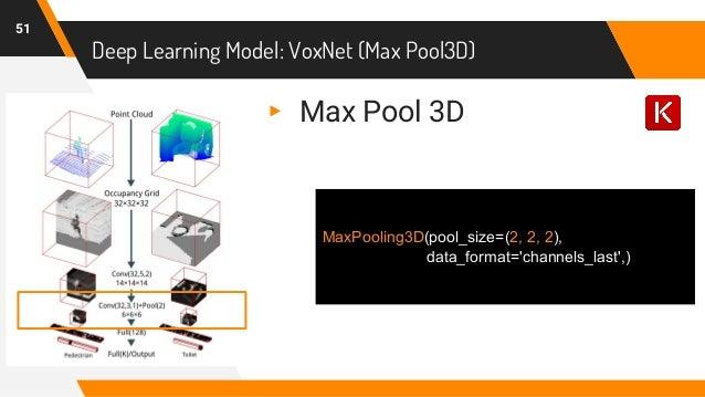 Deep Learning Model: VoxNet (Max Pool3D) 51 MaxPooling3D(pool_size=(2, 2, 2), data_format='channels_last',) ▸ Max Pool 3D
