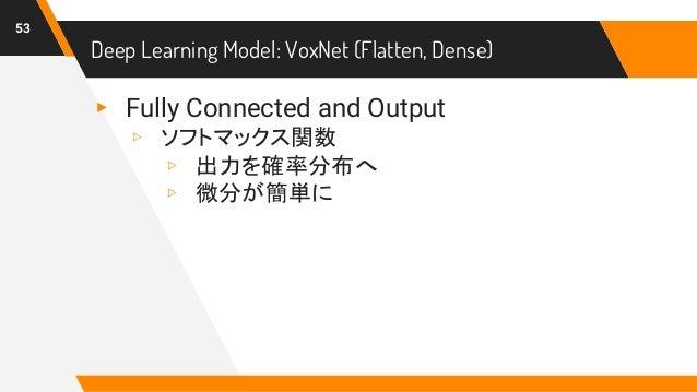 Deep Learning Model: VoxNet (Flatten, Dense) 53 ▸ Fully Connected and Output ▹ ソフトマックス関数 ▹ 出力を確率分布へ ▹ 微分が簡単に