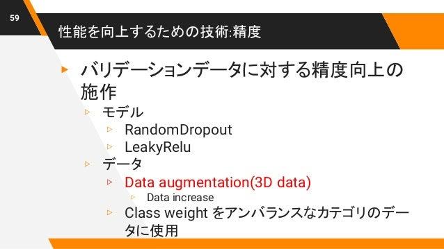 性能を向上するための技術:精度 59 ▸ バリデーションデータに対する精度向上の 施作 ▹ モデル ▹ RandomDropout ▹ LeakyRelu ▹ データ ▹ Data augmentation(3D data) ▹ Data in...