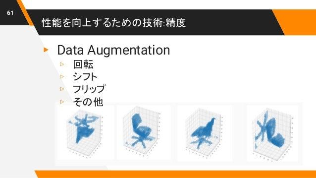 性能を向上するための技術:精度 61 ▸ Data Augmentation ▹ 回転 ▹ シフト ▹ フリップ ▹ その他