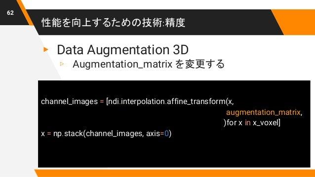 性能を向上するための技術:精度 62 ▸ Data Augmentation 3D ▹ Augmentation_matrix を変更する channel_images = [ndi.interpolation.affine_transform...