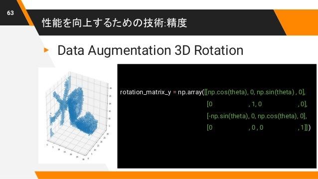 性能を向上するための技術:精度 63 ▸ Data Augmentation 3D Rotation rotation_matrix_y = np.array([[np.cos(theta), 0, np.sin(theta) , 0], [0...