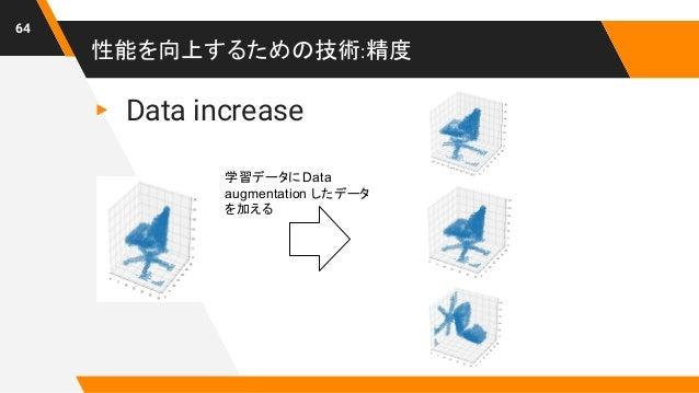 性能を向上するための技術:精度 64 ▸ Data increase 学習データにData augmentation したデータ を加える