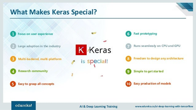 AI & Deep Learning Training www.edureka.co/ai-deep-learning-with-tensorflow What Makes Keras Special? Large adoption in th...