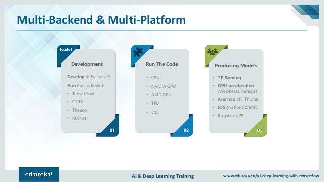 AI & Deep Learning Training www.edureka.co/ai-deep-learning-with-tensorflow Multi-Backend & Multi-Platform 01 02 03 Develo...