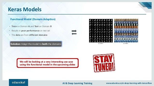 AI & Deep Learning Training www.edureka.co/ai-deep-learning-with-tensorflow Keras Models Functional Model (Domain Adaption...