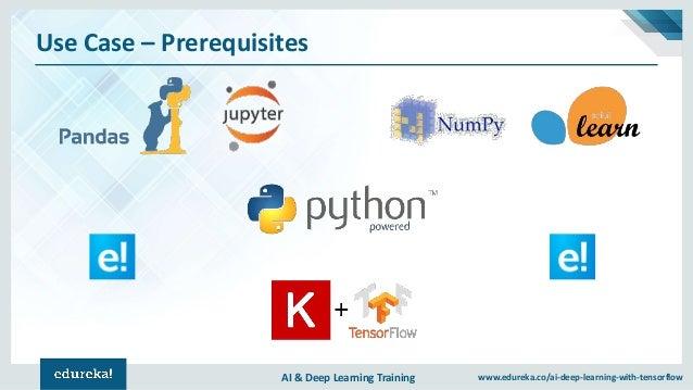 AI & Deep Learning Training www.edureka.co/ai-deep-learning-with-tensorflow Use Case – Prerequisites