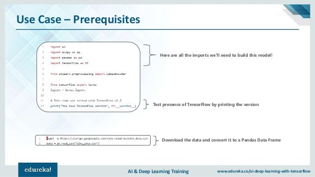 AI & Deep Learning Training www.edureka.co/ai-deep-learning-with-tensorflow Use Case – Prerequisites Here are all the impo...