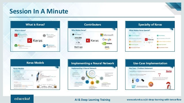 AI & Deep Learning Training www.edureka.co/ai-deep-learning-with-tensorflow Session In A Minute What is Keras? Contributor...
