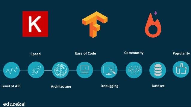 Keras vs Tensorflow vs PyTorch | Deep Learning Frameworks Comparison …