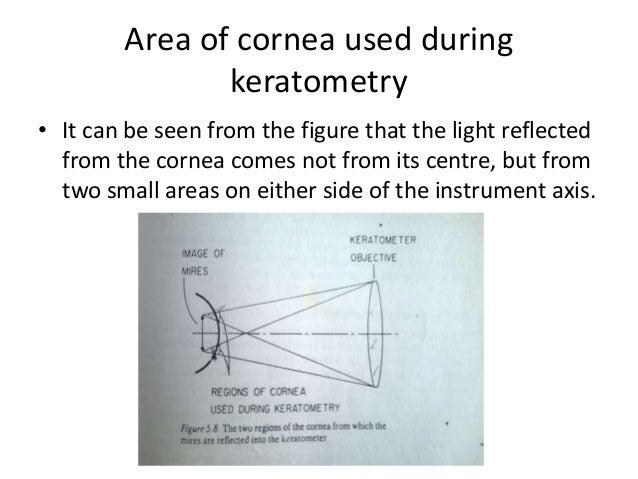 Keratometer and keratometrySlideShare