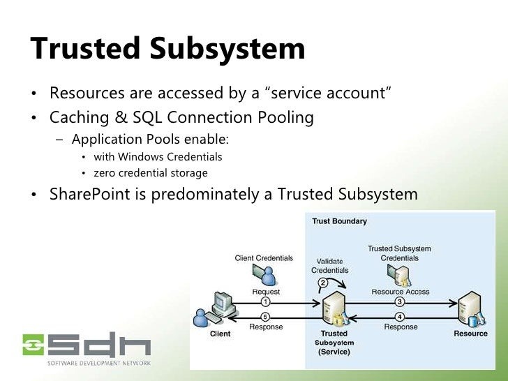 Authentication Mechanisms<br />Trusted Subsystem<br />Impersonation/Delegation<br />Core concepts that underpin every web ...