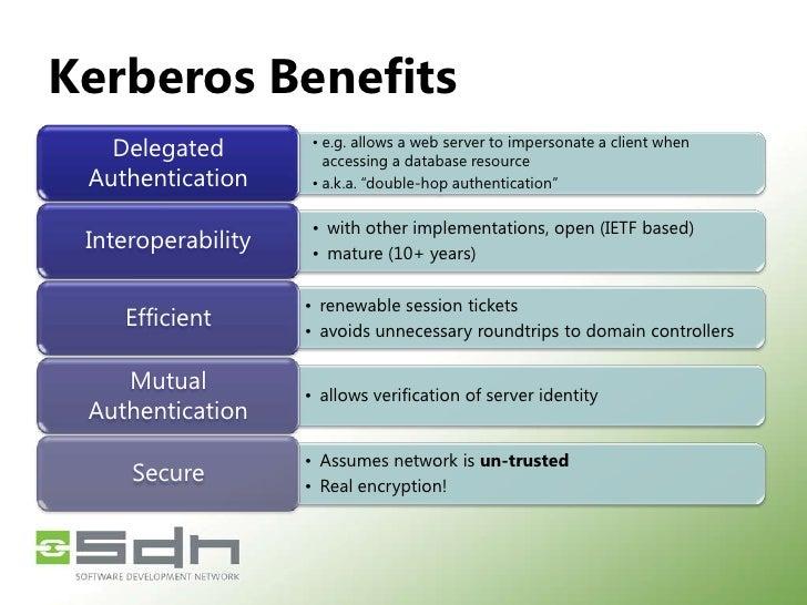 What is Kerberos?<br />