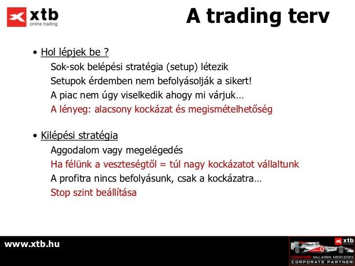 Forex kereskedes alapjai