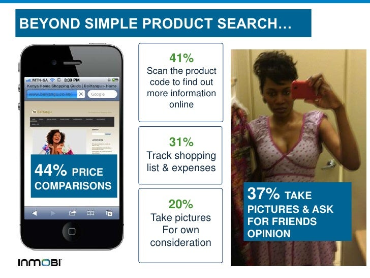 BEYOND SIMPLE PRODUCT SEARCH…                    41%               Scan the product                code to find out       ...