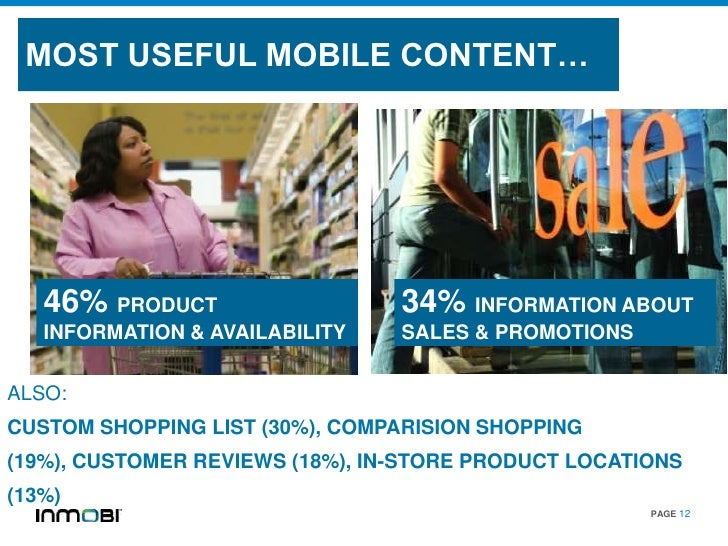 MOST USEFUL MOBILE CONTENT…   46% PRODUCT                   34% INFORMATION ABOUT   INFORMATION & AVAILABILITY    SALES & ...