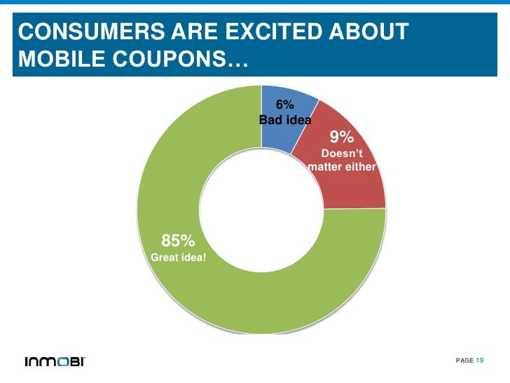 CONSUMERS ARE EXCITED ABOUTMOBILE COUPONS…                         6%                       Bad idea                      ...