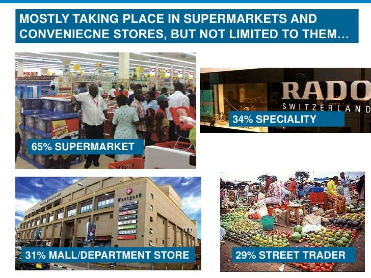 MOSTLY TAKING PLACE IN SUPERMARKETS ANDCONVENIECNE STORES, BUT NOT LIMITED TO THEM…                            34% SPECIAL...