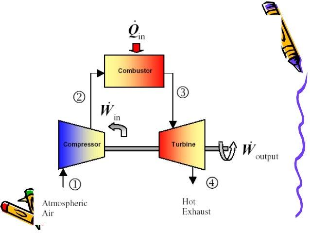 diagram energi adalah images