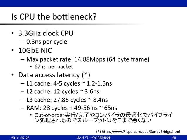 Is  CPU  the  boBleneck? • 3.3GHz  clock  CPU   – 0.3ns  per  cycle   • 10GbE  NIC   – Max  p...