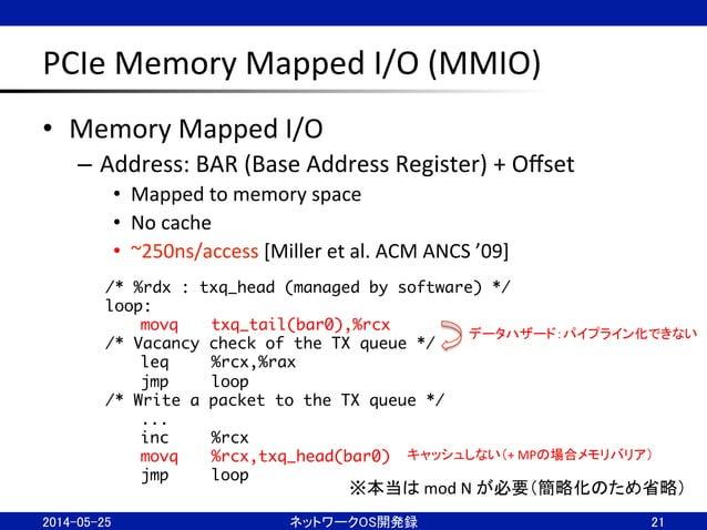PCIe  Memory  Mapped  I/O  (MMIO) • Memory  Mapped  I/O   – Address:  BAR  (Base  Address  Regist...