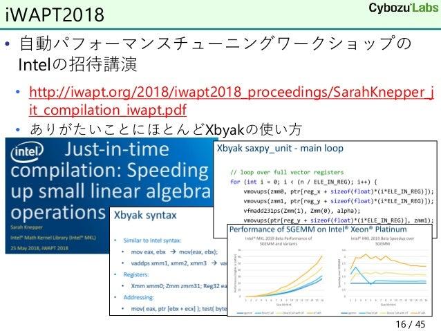 • 自動パフォーマンスチューニングワークショップの Intelの招待講演 • http://iwapt.org/2018/iwapt2018_proceedings/SarahKnepper_j it_compilation_iwapt.pdf...