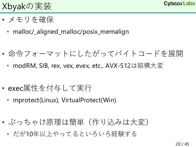 • メモリを確保 • malloc/_aligned_malloc/posix_memalign • 命令フォーマットにしたがってバイトコードを展開 • modRM, SIB, rex, vex, evex, etc., AVX-512は結構大...