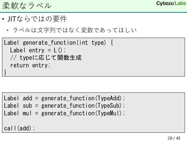 • JITならではの要件 • ラベルは文字列ではなく変数であってほしい 柔軟なラベル Label generate_function(int type) { Label entry = L(); // typeに応じて関数生成 return e...