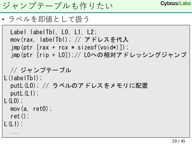 • ラベルを即値として扱う ジャンプテーブルも作りたい Label labelTbl, L0, L1, L2; mov(rax, labelTbl); // アドレスを代入 jmp(ptr [rax + rcx * sizeof(void*)]...