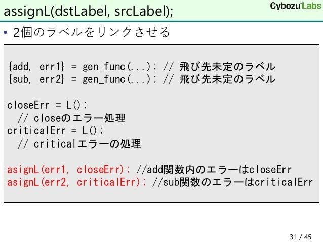 • 2個のラベルをリンクさせる assignL(dstLabel, srcLabel); {add, err1} = gen_func(...); // 飛び先未定のラベル {sub, err2} = gen_func(...); // 飛び先...