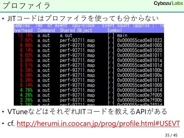 • JITコードはプロファイラを使っても分からない • VTuneなどはそれぞれJITコードを教えるAPIがある • cf. http://herumi.in.coocan.jp/prog/profile.html#USEVT プロファイラ 3...