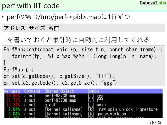 • perfの場合/tmp/perf-<pid>.mapに1行ずつ を書いておくと集計時に自動的に利用してくれる perf with JIT code アドレス サイズ 名前 PerfMap::set(const void *p, size_t...