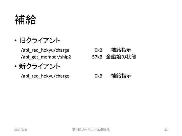 補給 • 旧クライアント • 新クライアント 2014/5/25 第十回 カーネル/VM探検隊 11 /api_req_hokyu/charge 0kB 補給指示 /api_get_member/ship2 57kB 全艦娘の状態 /api_r...
