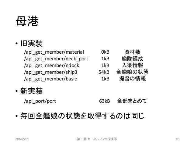 母港 • 旧実装 • 新実装 • 毎回全艦娘の状態を取得するのは同じ 2014/5/25 第十回 カーネル/VM探検隊 12 /api_get_member/material 0kB 資材数 /api_get_member/deck_port ...
