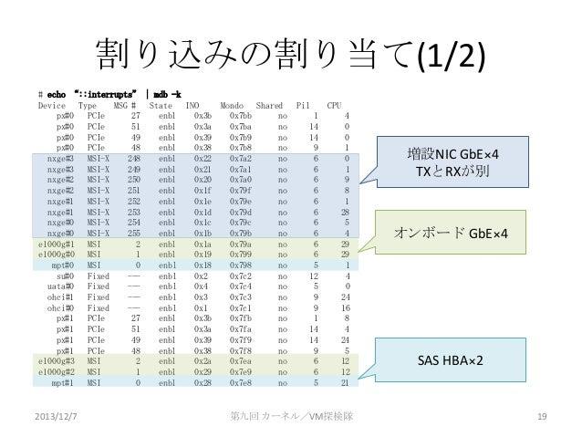 """割り込みの割り当て(1/2) # echo """"::interrupts""""   mdb –k Device Type MSG # State INO Mondo Shared Pil CPU px#0 PCIe 27 enbl 0x3b 0x7b..."""
