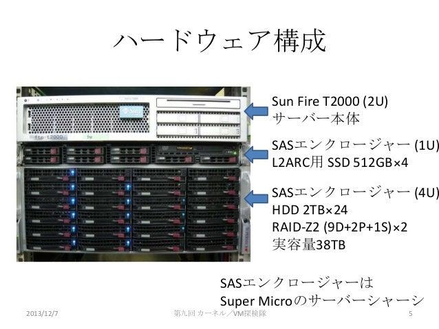 ハードウェア構成 Sun Fire T2000 (2U) サーバー本体  SASエンクロージャー (1U) L2ARC用 SSD 512GB×4  SASエンクロージャー (4U) HDD 2TB×24 RAID-Z2 (9D+2P+1S)×2...