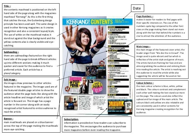 an analysis of the contents of the esquire magazine Students analyze magazine covers portrayal of the same person with varying  effect students critique the  show the students the cover of esquire magazine.
