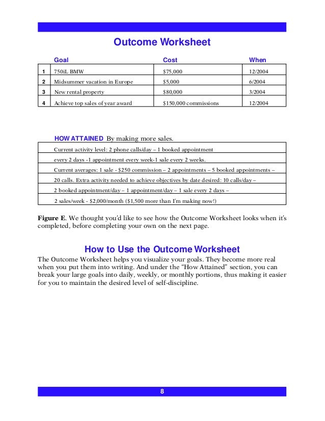 Empowerment Worksheets Worksheets for all | Download and Share ...