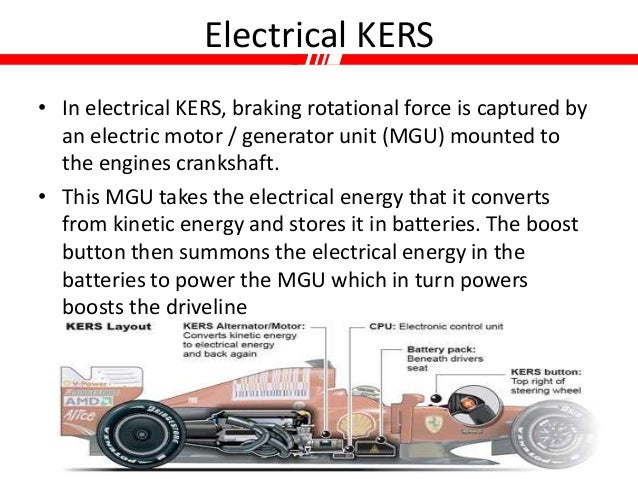 Energy Recovery System : Kers related keywords long tail keywordsking