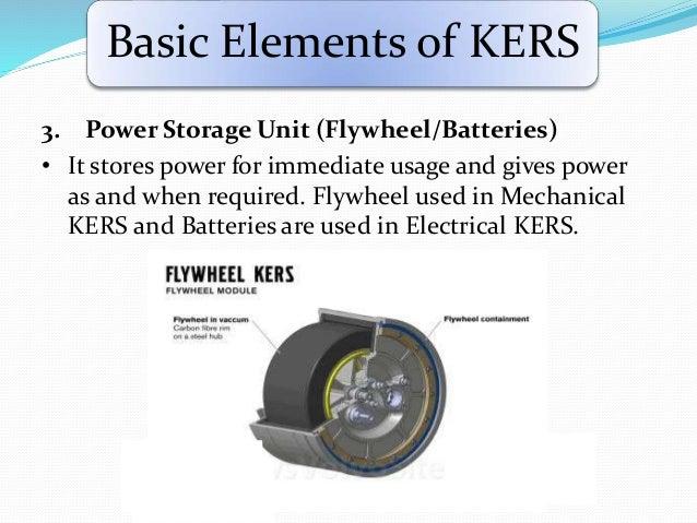 Kinetic Electricity Storage Unit Dandk Organizer