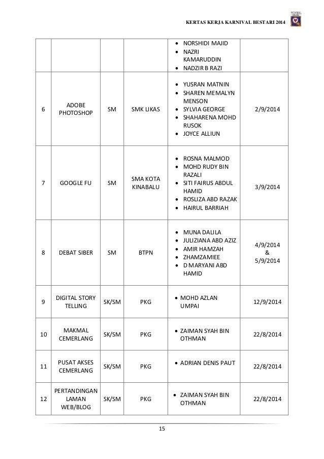 KERTAS KERJA KARNIVAL BESTARI 2014 15  NORSHIDI MAJID  NAZRI KAMARUDDIN  NADZIR B RAZI 6 ADOBE PHOTOSHOP SM SMK LIKAS ...