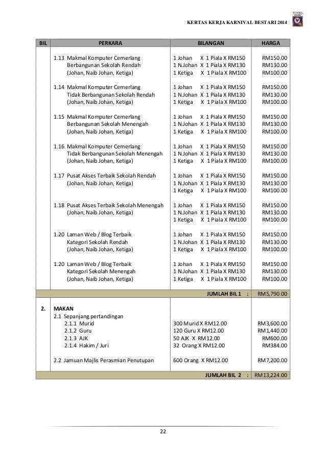 KERTAS KERJA KARNIVAL BESTARI 2014 22 BIL PERKARA BILANGAN HARGA 1.13 Makmal Komputer Cemerlang 1 Johan X 1 Piala X RM150 ...