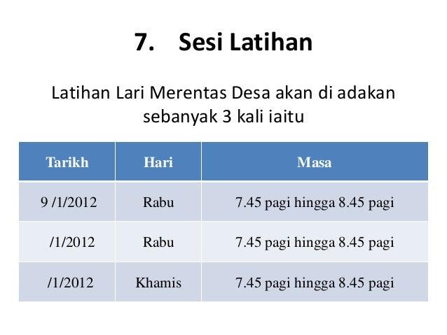 7. Sesi Latihan Latihan Lari Merentas Desa akan di adakan             sebanyak 3 kali iaituTarikh       Hari              ...